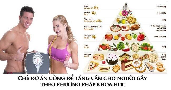 Bữa sáng ăn gì để tăng cân